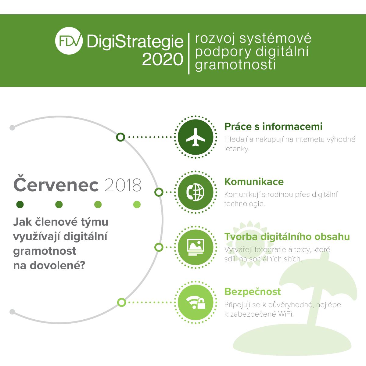 Infografika DigiStrategie červenec