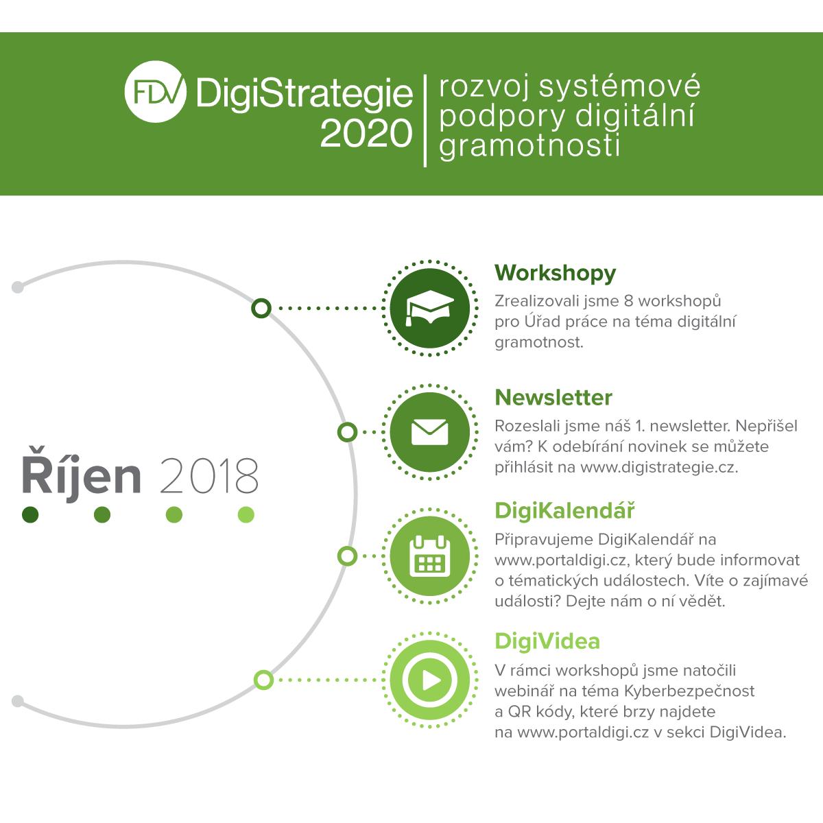 DigiStrategie říjen